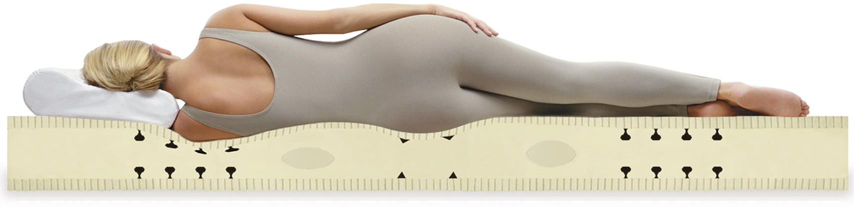 Royal-Pedic's innovative seven zone latex core